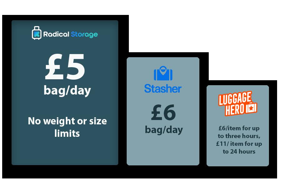 price table radical storage